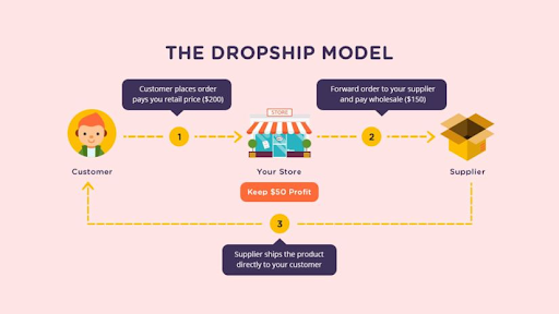 Don't Let Those Scam Dropshipping Suppliers Scam You. Follow These Tips to Locate a Legitimate Dropshipping Company